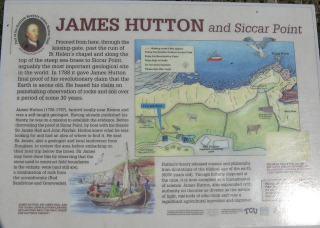 James Hutton and Siccar Point
