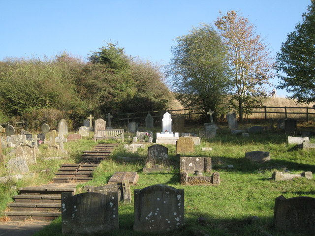 Churchyard of St Nicholas, Beaudesert