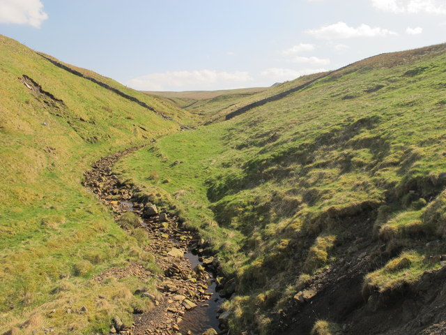 The valley of Wellhope Burn