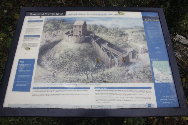 Information on the Motte
