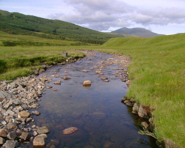 River Cononish
