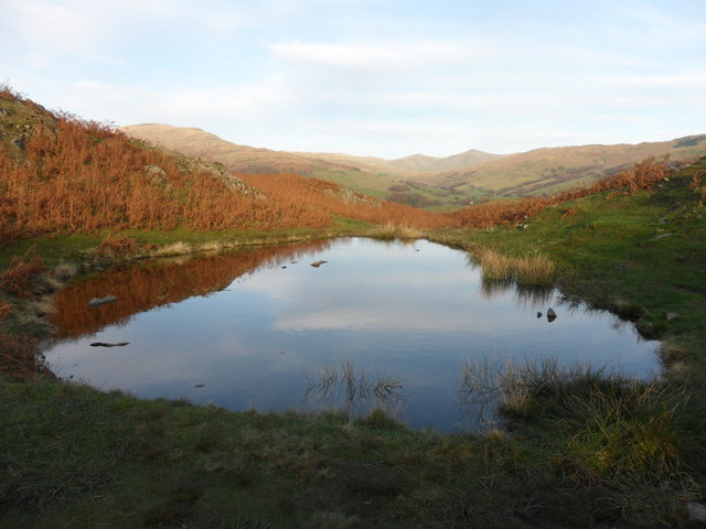 Un-named Tarn on Loughrigg Fell