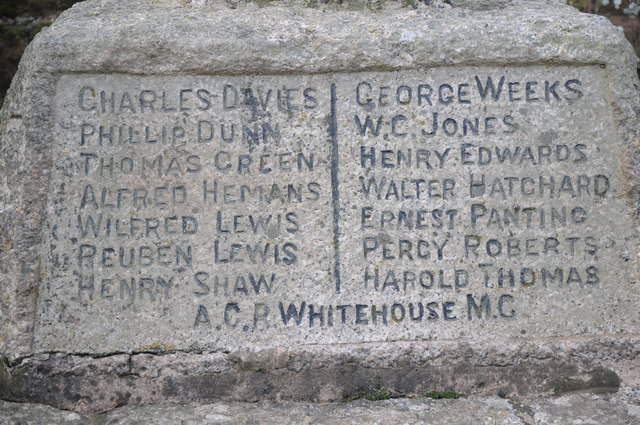 Names on War Memorial
