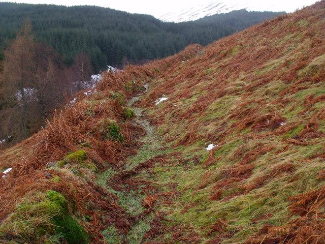 Boundary line above Camusvrachan in Glen Lyon