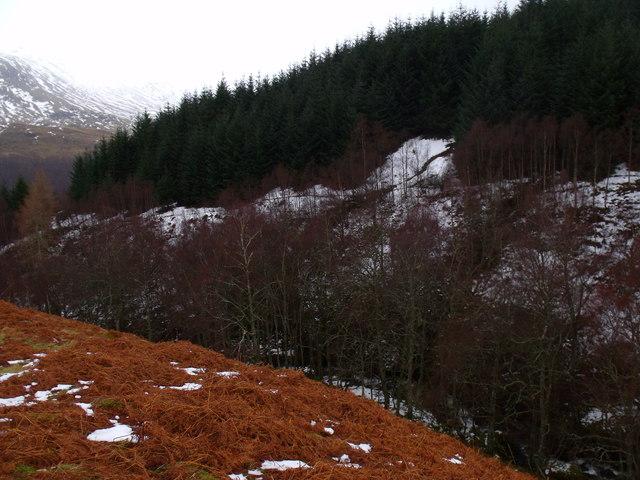 The course of Allt Bhrachain above Glen Lyon