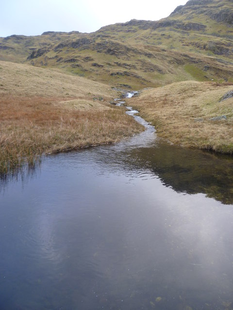 Outflow Codale Tarn
