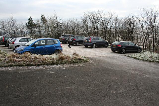 Mam Tor car park