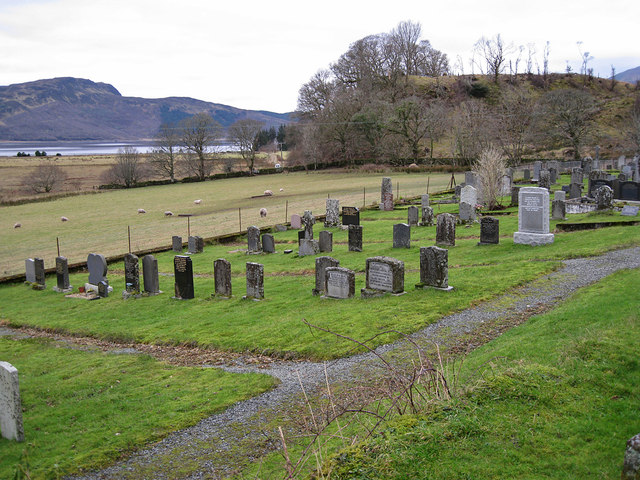 Churchyard, Kirkton Church