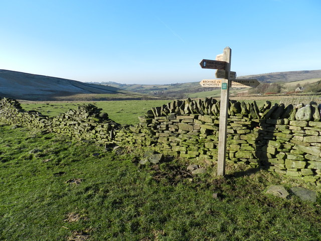 Footpath junction, signpost