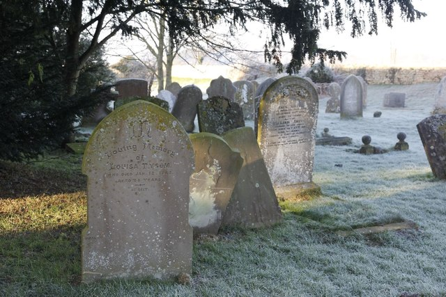 St Peters churchyard