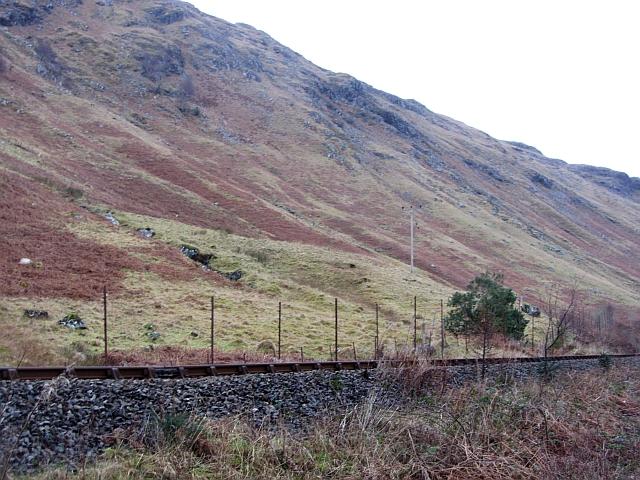Callander and Oban Railway