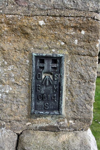 Benchmark on Holy Trinity Church buttress
