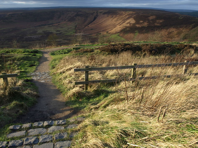 Paths above the Hole of Horcum
