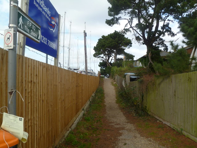 Sandbanks, right of way