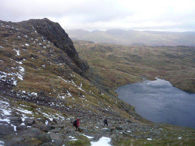 Pavey Ark and Stickle Tarn