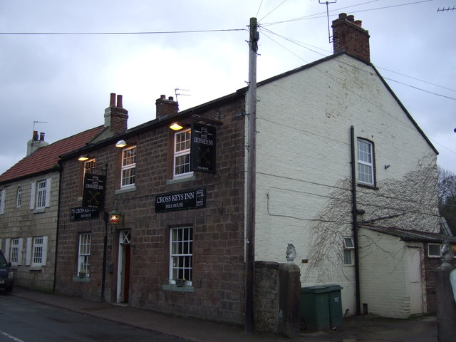 The Cross Keys Inn, Markington