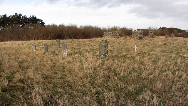 Cemetery, Mindrum