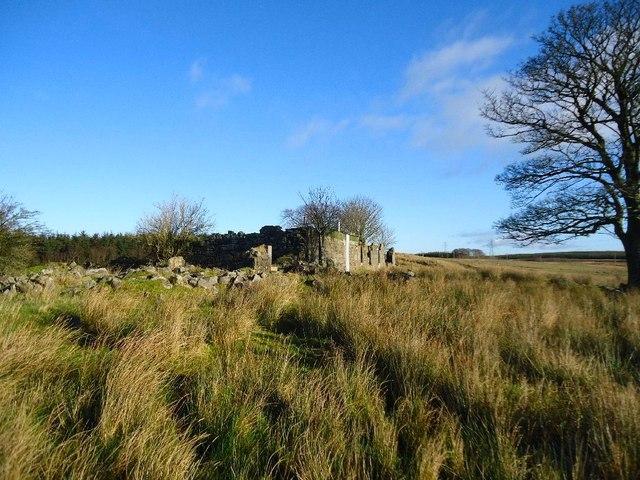 Righead (ruins)