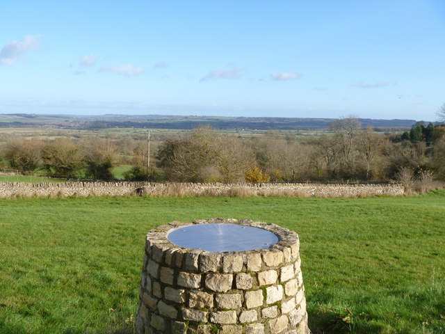 Toposcope and view {2]