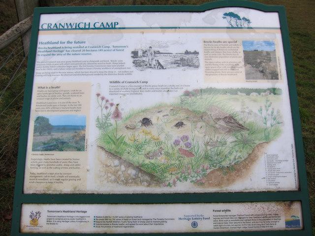 Cranwich Camp sign