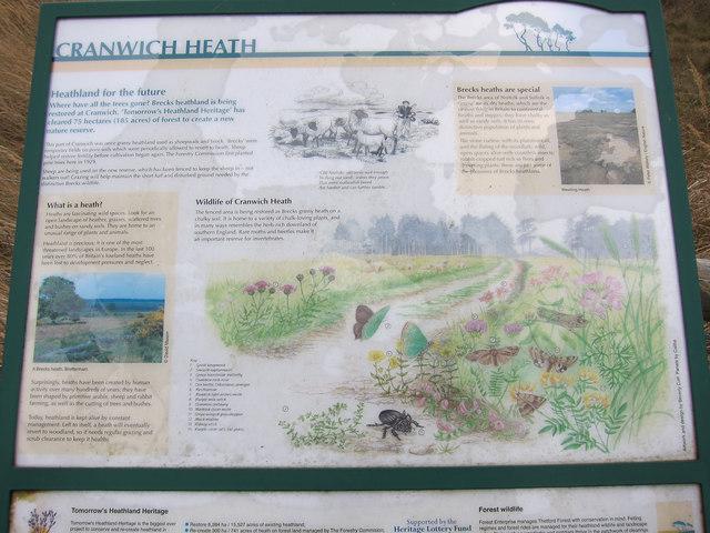 Cranwich Heath sign