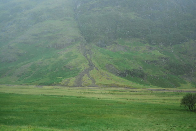View in Glencoe
