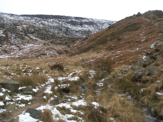 Ford on the Pennine Way north of Black Tor