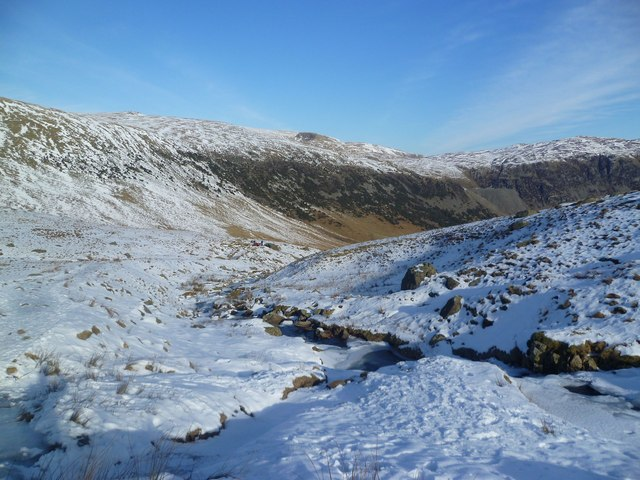 Red Tarn Beck