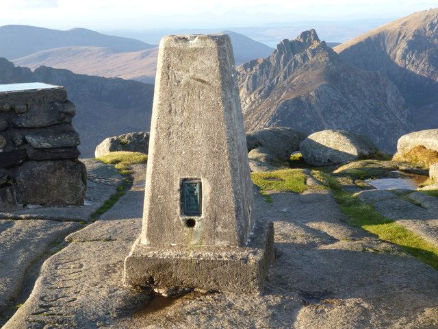 Trig at Goatfell