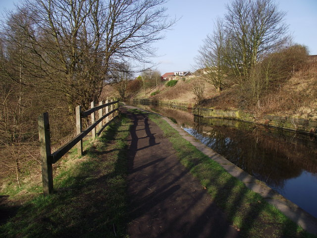 Canal and Towpath