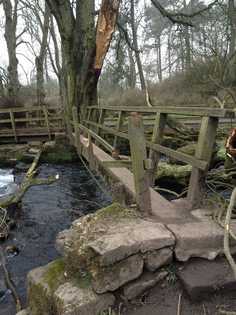 Footbridge over the Dove, Beresford Dale