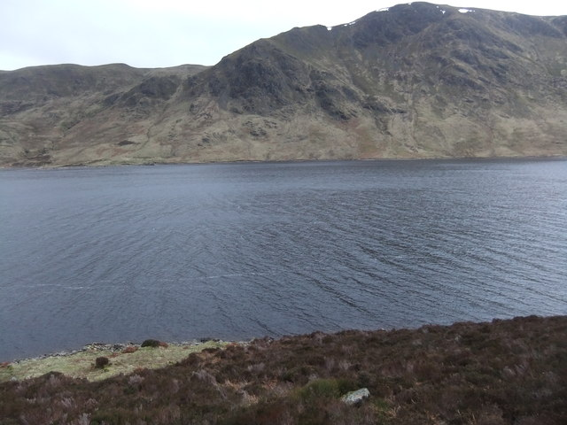 Loch Turret