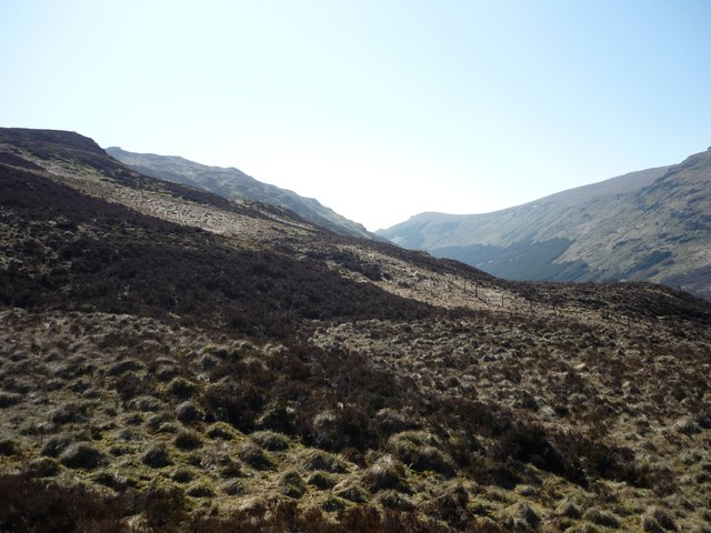 Head of Monachyle glen