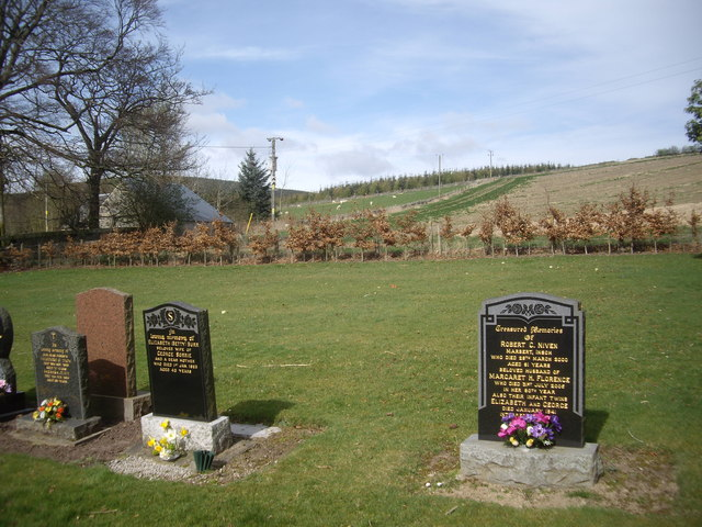 View NNW from Culsalmond cemetery