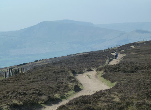 Path west of the summit of Win Hill