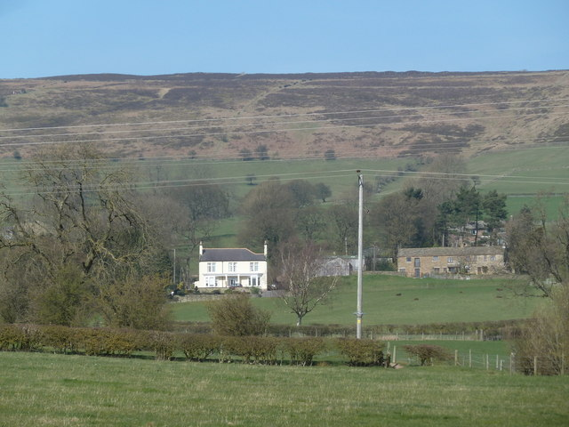 View up to Aston and Win Hill