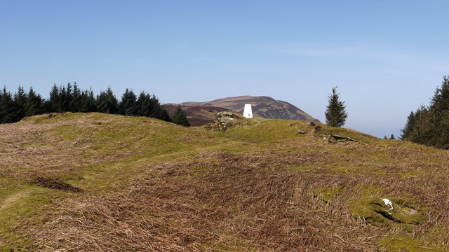 Trig point of Sannox