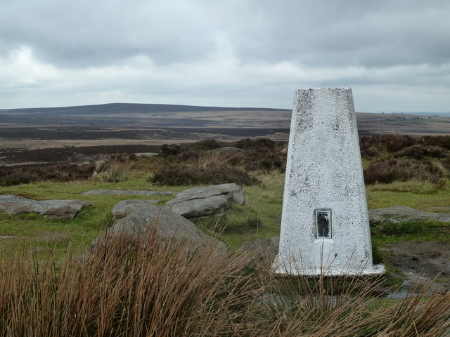White Edge trig point and Big Moor view