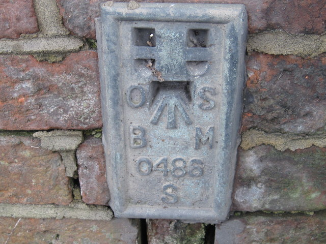 Ordnance Survey  Flush Bracket S0486