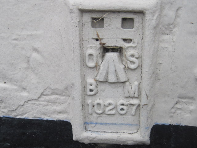Ordnance Survey  Flush Bracket 10267