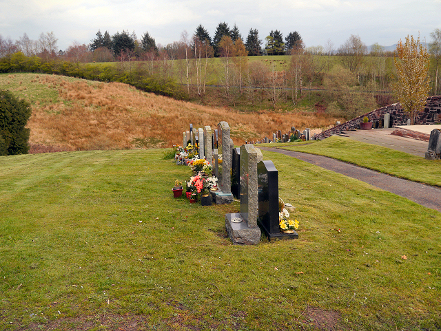 Drymen Cemetery