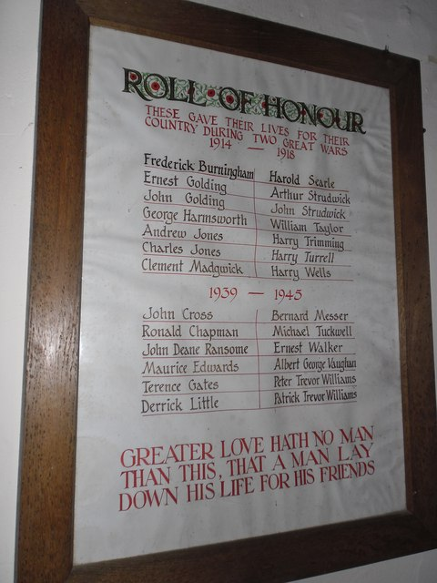 St John the Baptist, Puttenham: Roll of Honour