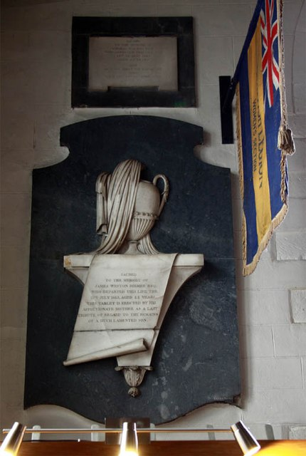 All Saints, Northallerton - Wall monument
