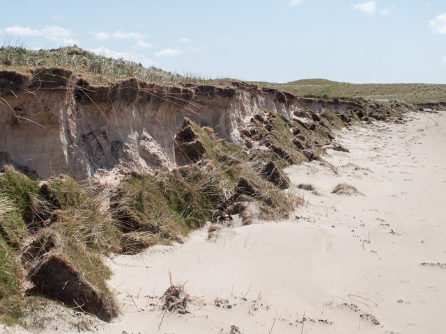 Erosion on progress