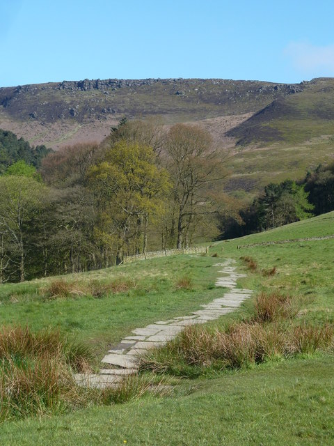 Path up the Grindsbrook valley