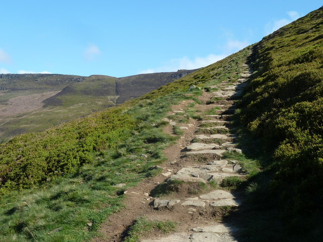 Footpath ascending The Nab