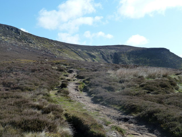 Moorland footpath below Ringing Roger