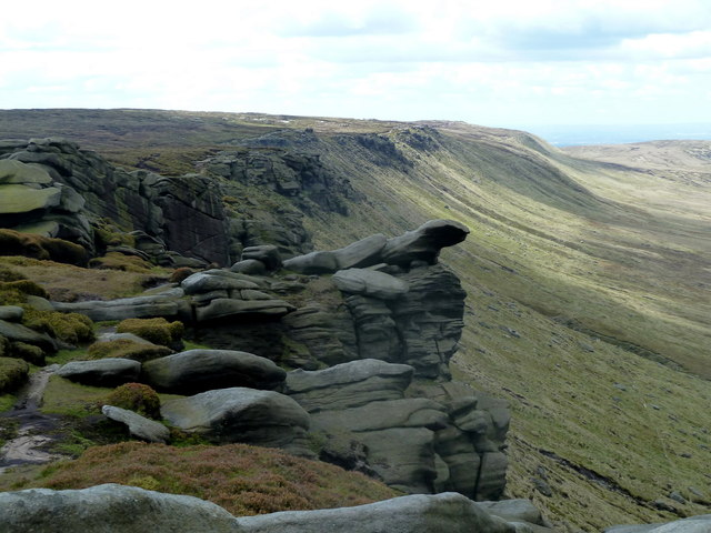 View west along The Edge