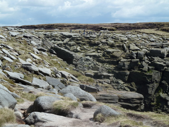 Approaching Kinder downfall