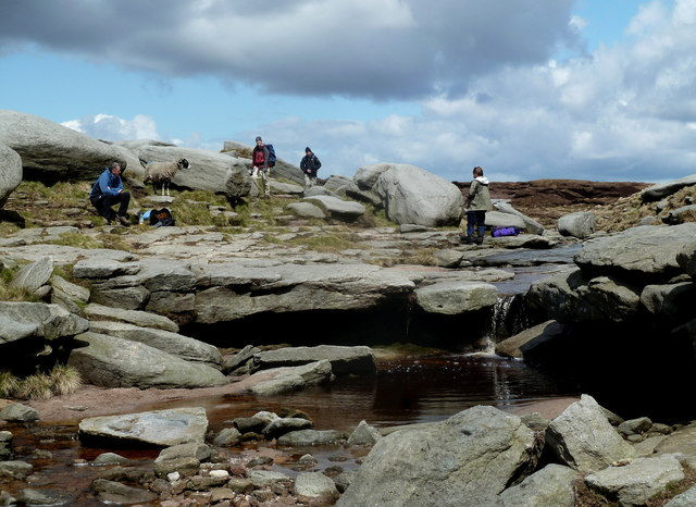 At the top of Kinder Downfall